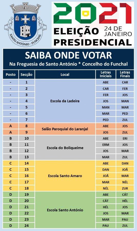 MAPA COM OS POSTOS E SECÇÕES DE VOTO