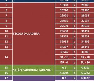 LOCAIS E SECÇÕES DE VOTO
